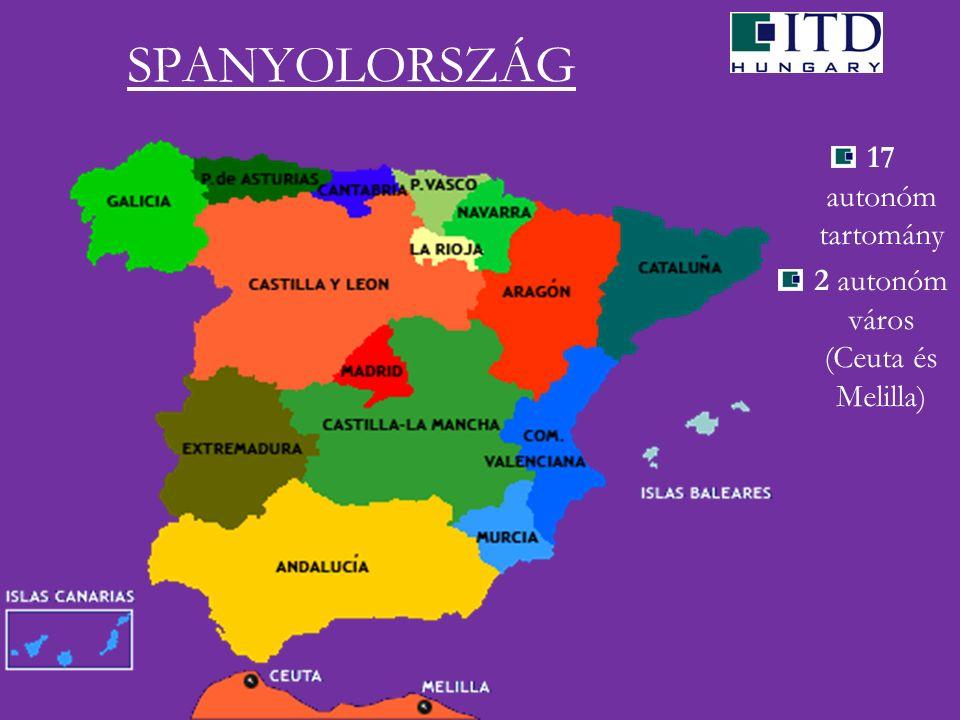 SPANYOLORSZÁG 17 autonóm tartomány 2 autonóm város (Ceuta és Melilla)