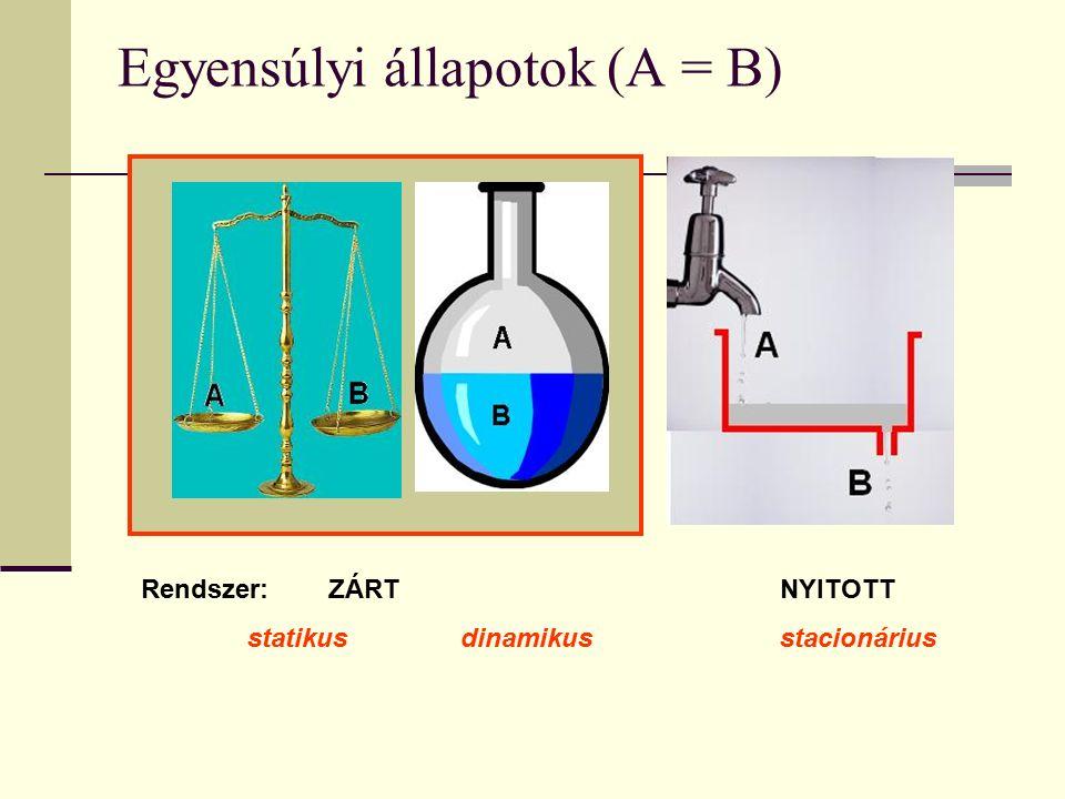 Egyensúlyi állapotok (A = B) Rendszer: ZÁRTNYITOTT statikusdinamikusstacionárius