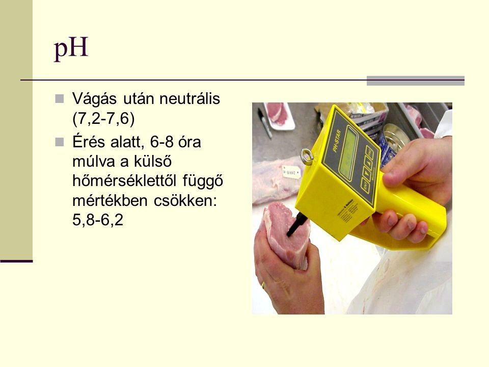 pH Vágás után neutrális (7,2-7,6) Érés alatt, 6-8 óra múlva a külső hőmérséklettől függő mértékben csökken: 5,8-6,2