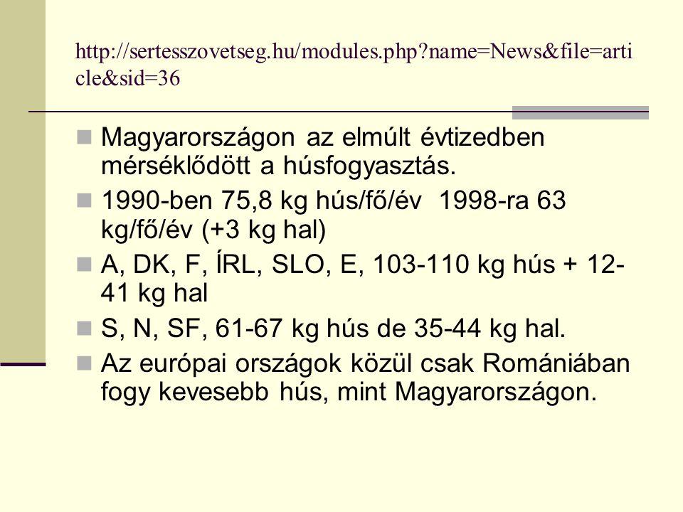 http://sertesszovetseg.hu/modules.php?name=News&file=arti cle&sid=36 Magyarországon az elmúlt évtizedben mérséklődött a húsfogyasztás. 1990-ben 75,8 k