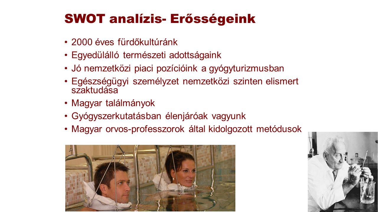 SWOT analízis- Erősségeink 2000 éves fürdőkultúránk Egyedülálló természeti adottságaink Jó nemzetközi piaci pozícióink a gyógyturizmusban Egészségügyi
