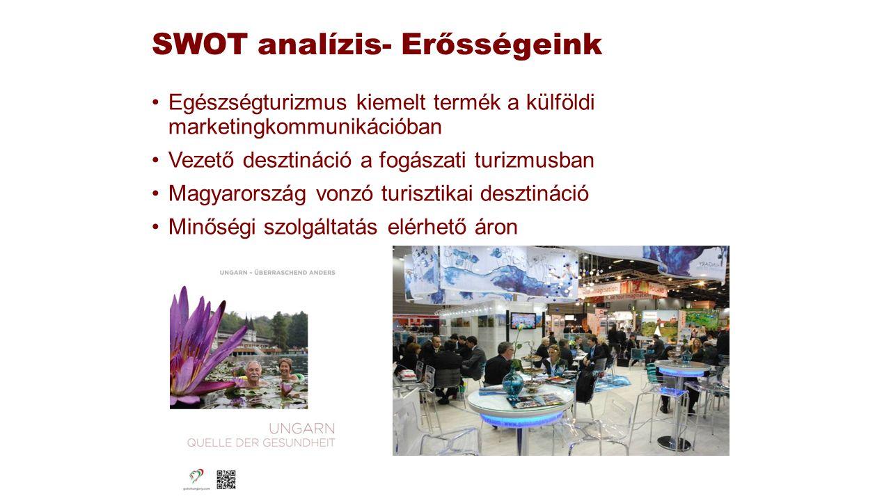 SWOT analízis- Erősségeink Egészségturizmus kiemelt termék a külföldi marketingkommunikációban Vezető desztináció a fogászati turizmusban Magyarország
