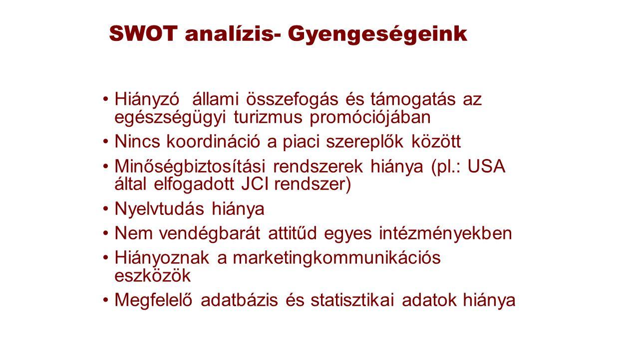 SWOT analízis- Gyengeségeink Hiányzó állami összefogás és támogatás az egészségügyi turizmus promóciójában Nincs koordináció a piaci szereplők között