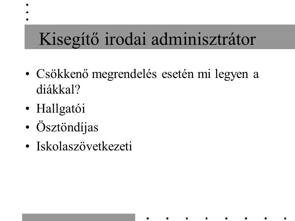 Kisegítő irodai adminisztrátor Csökkenő megrendelés esetén mi legyen a diákkal.