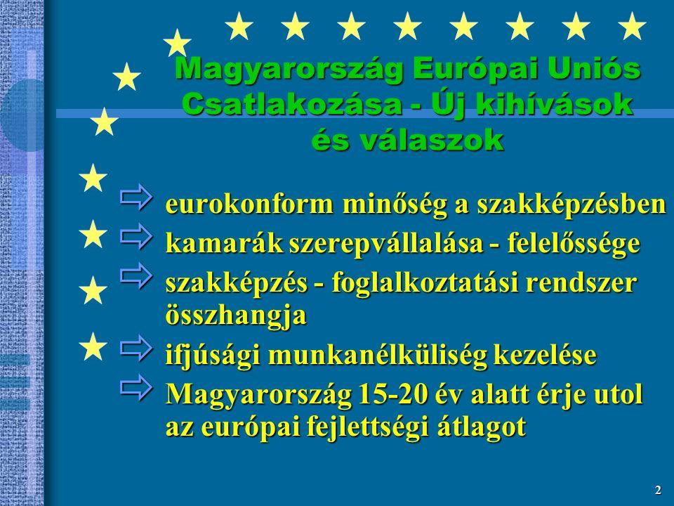 22 Köszönjük a figyelmet A prezentáció elérhető lesz a Magyar Kereskedelmi és Iparkamara honlapján www.mkik.hu