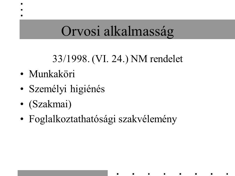 Orvosi alkalmasság 33/1998. (VI.