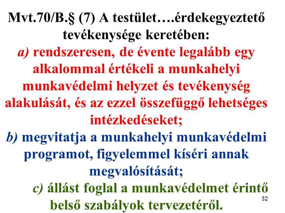 32 Mvt.70/B.§ (7) A testület….érdekegyeztető tevékenysége keretében: a) rendszeresen, de évente legalább egy alkalommal értékeli a munkahelyi munkavédelmi helyzet és tevékenység alakulását, és az ezzel összefüggő lehetséges intézkedéseket; b) megvitatja a munkahelyi munkavédelmi programot, figyelemmel kíséri annak megvalósítását; c) állást foglal a munkavédelmet érintő belső szabályok tervezetéről.