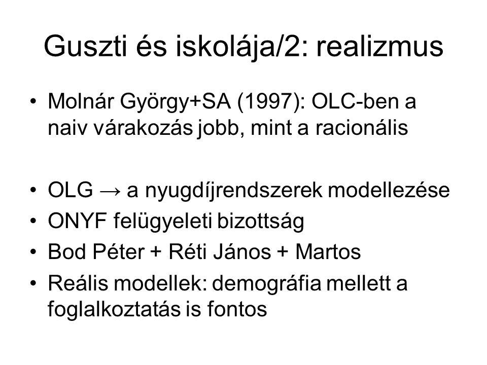 Guszti és iskolája/2: realizmus Molnár György+SA (1997): OLC-ben a naiv várakozás jobb, mint a racionális OLG → a nyugdíjrendszerek modellezése ONYF felügyeleti bizottság Bod Péter + Réti János + Martos Reális modellek: demográfia mellett a foglalkoztatás is fontos