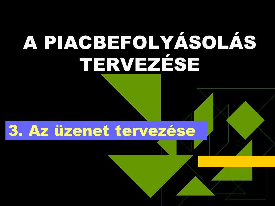 A PIACBEFOLYÁSOLÁS TERVEZÉSE 3. Az üzenet tervezése