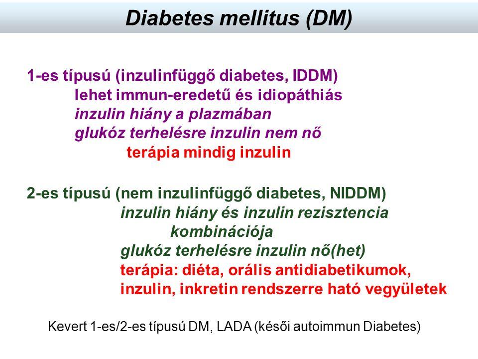 2-es típusú (nem inzulinfüggő diabetes, NIDDM) inzulin hiány és inzulin rezisztencia kombinációja glukóz terhelésre inzulin nő(het) terápia: diéta, or