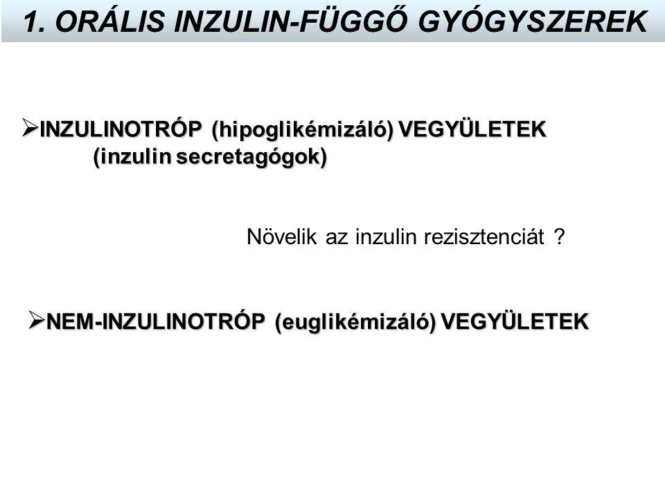  INZULINOTRÓP (hipoglikémizáló) VEGYÜLETEK (inzulin secretagógok)  NEM-INZULINOTRÓP (euglikémizáló) VEGYÜLETEK Növelik az inzulin rezisztenciát ? 1.