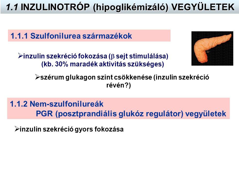 1.1.1 Szulfonilurea származékok  inzulin szekréció fokozása (  sejt stimulálása) (kb. 30% maradék aktivitás szükséges) 1.1.2 Nem-szulfonilureák PGR