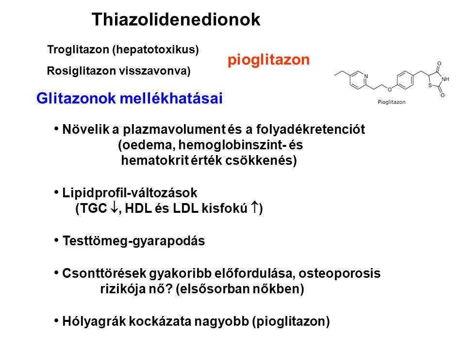 Glitazonok mellékhatásai Thiazolidenedionok Troglitazon (hepatotoxikus) Rosiglitazon visszavonva) pioglitazon Növelik a plazmavolument és a folyadékre