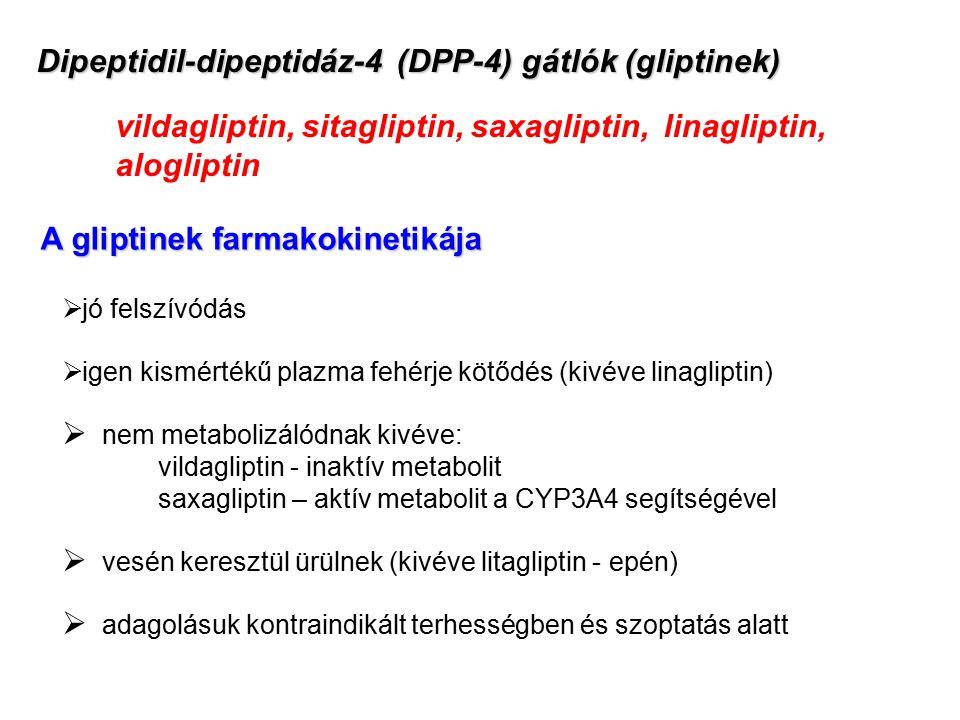 vildagliptin, sitagliptin, saxagliptin, linagliptin, alogliptin Dipeptidil-dipeptidáz-4 (DPP-4) gátlók (gliptinek) A gliptinek farmakokinetikája  jó
