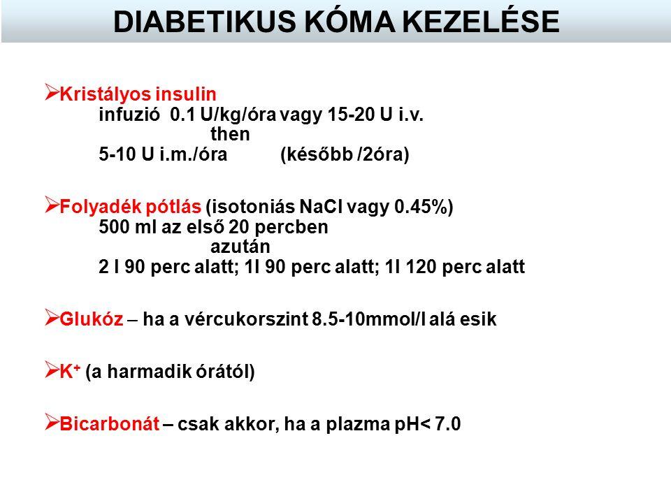  Kristályos insulin infuzió 0.1 U/kg/óra vagy 15-20 U i.v. then 5-10 U i.m./óra(később /2óra)  Folyadék pótlás (isotoniás NaCl vagy 0.45%) 500 ml az