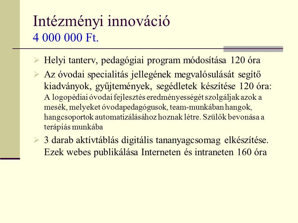 Intézményi innováció 4 000 000 Ft.