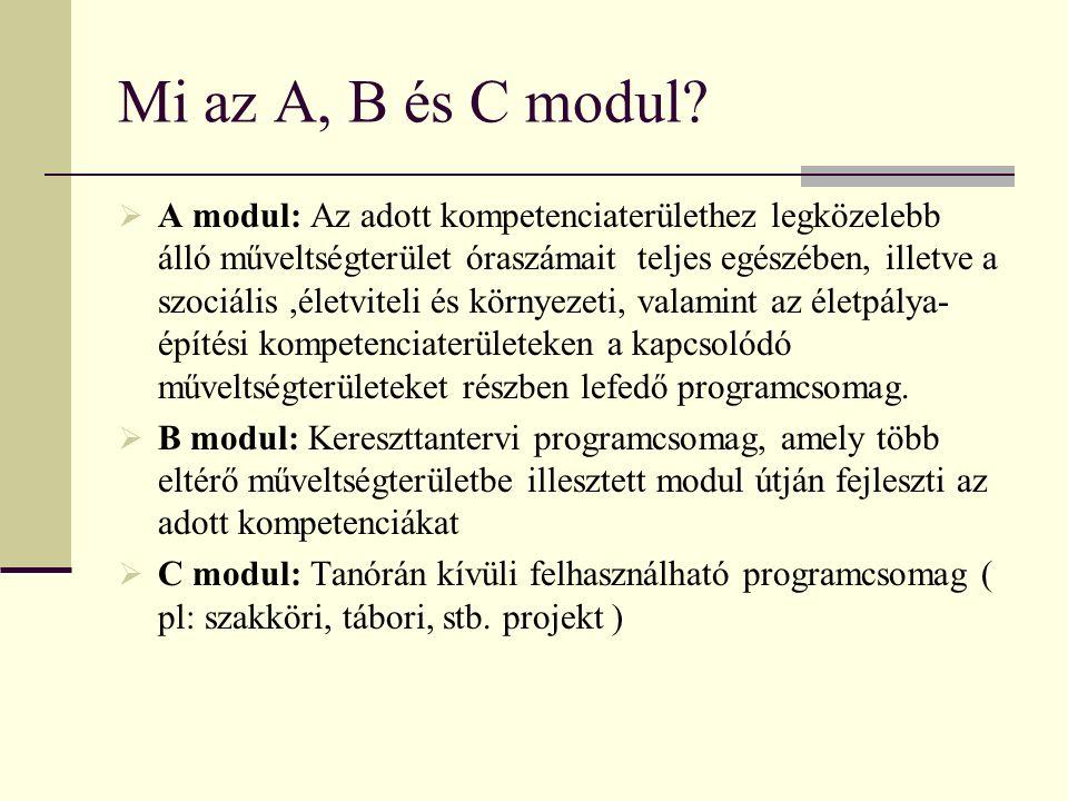 Mi az A, B és C modul.