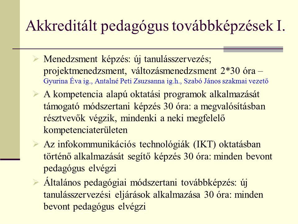 Akkreditált pedagógus továbbképzések I.