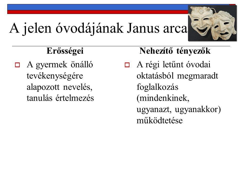 A jelen óvodájának Janus arca Erősségei  A gyermek önálló tevékenységére alapozott nevelés, tanulás értelmezés Nehezítő tényezők  A régi letűnt óvodai oktatásból megmaradt foglalkozás (mindenkinek, ugyanazt, ugyanakkor) működtetése