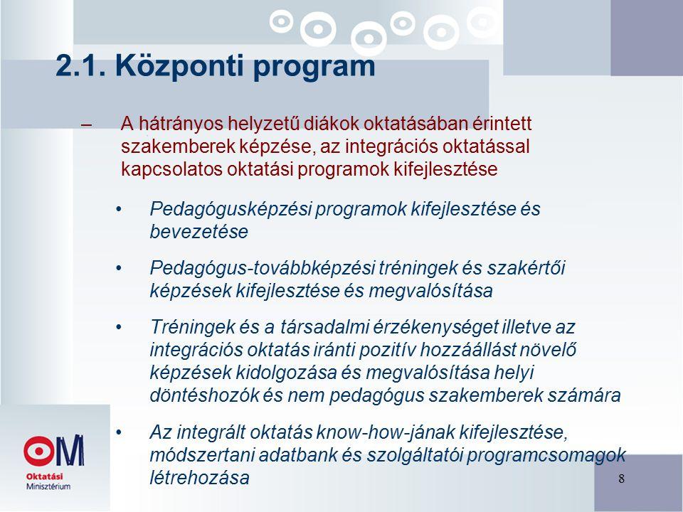 9 –Intézményi együttműködés a sajátos nevelési igényű tanulók integrációs felkészítésének támogatására a közoktatás területén –Intézményi együttműködés a hátrányos helyzetű tanulók integrációs felkészítésének támogatására –Modellértékű tanórán kívüli programok fejlesztése és adaptációja hátrányos helyzetű tanulók iskolai sikeressége érdekében –Integrációs oktatási programok adaptációja a hátrányos helyzetű tanulók integrációs felkészítésére –Integrációs oktatási programok adaptációja a sajátos nevelési igényű tanulók integrált oktatásának támogatására 2.1.