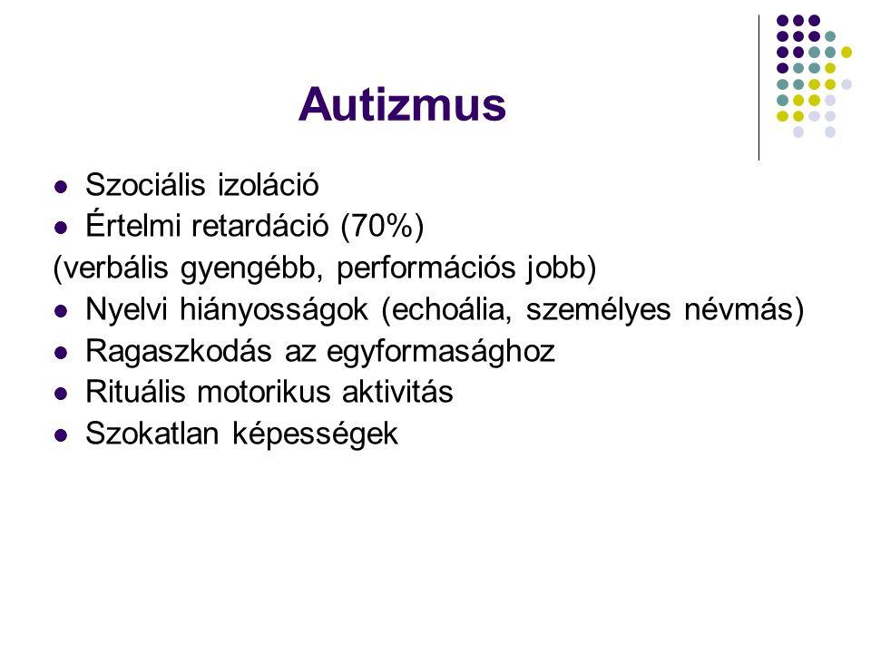 Autizmus Szociális izoláció Értelmi retardáció (70%) (verbális gyengébb, performációs jobb) Nyelvi hiányosságok (echoália, személyes névmás) Ragaszkodás az egyformasághoz Rituális motorikus aktivitás Szokatlan képességek
