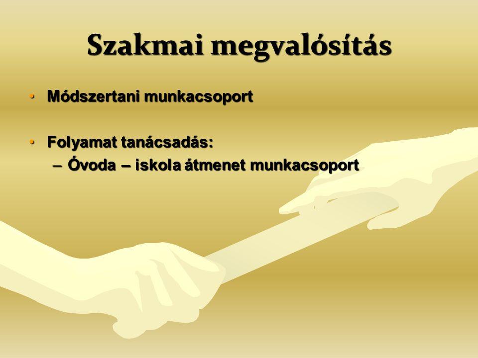 Szakmai megvalósítás Módszertani munkacsoportMódszertani munkacsoport Folyamat tanácsadás:Folyamat tanácsadás: –Óvoda – iskola átmenet munkacsoport