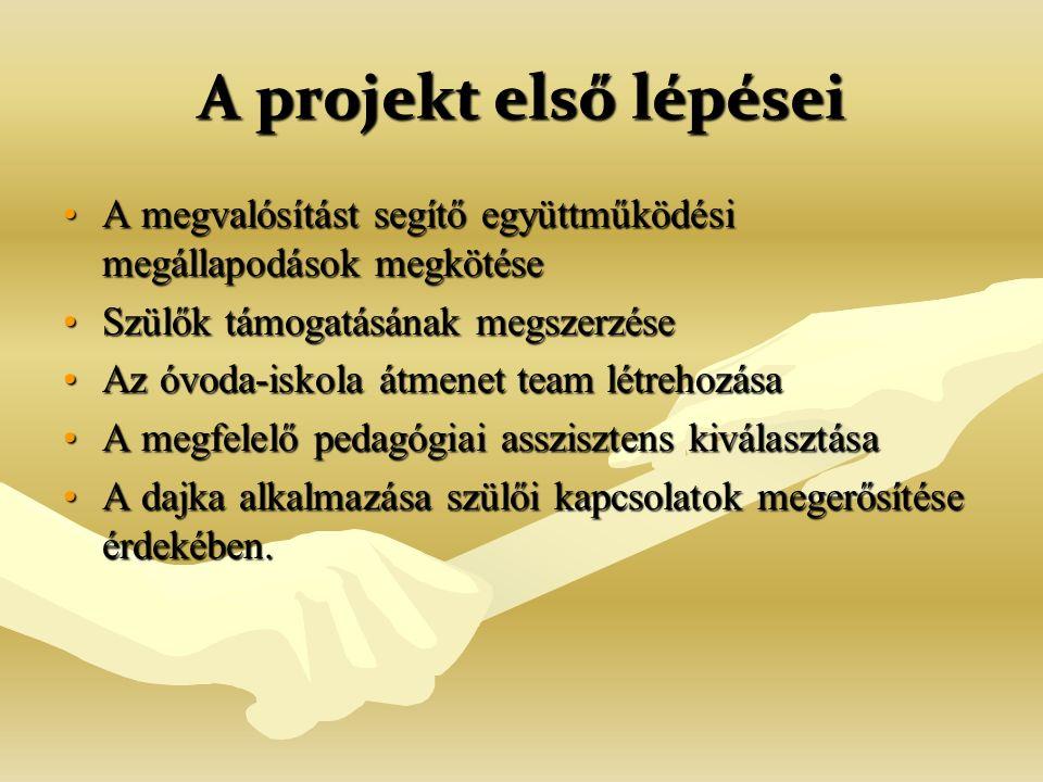 A projekt első lépései A megvalósítást segítő együttműködési megállapodások megkötéseA megvalósítást segítő együttműködési megállapodások megkötése Szülők támogatásának megszerzéseSzülők támogatásának megszerzése Az óvoda-iskola átmenet team létrehozásaAz óvoda-iskola átmenet team létrehozása A megfelelő pedagógiai asszisztens kiválasztásaA megfelelő pedagógiai asszisztens kiválasztása A dajka alkalmazása szülői kapcsolatok megerősítése érdekében.A dajka alkalmazása szülői kapcsolatok megerősítése érdekében.