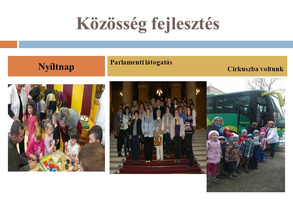 Közösség fejlesztés Nyíltnap Parlamenti látogatás Cirkuszba voltunk