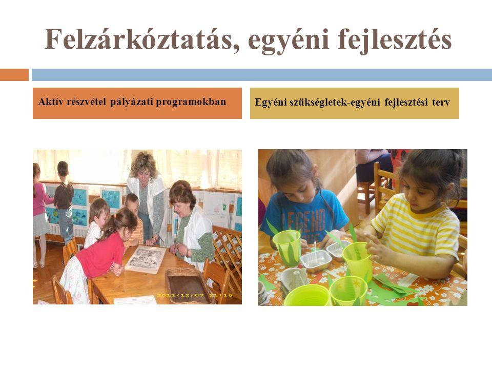 Felzárkóztatás, egyéni fejlesztés Aktív részvétel pályázati programokban Egyéni szükségletek-egyéni fejlesztési terv