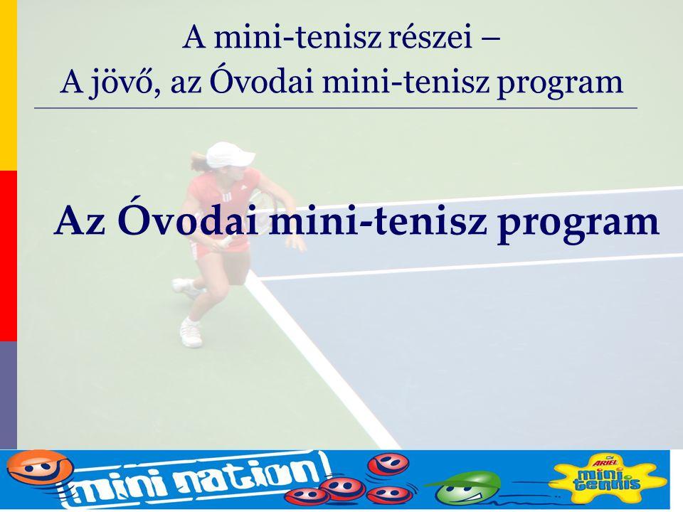 evolve9 Mike Barrell Budapest October 2005 A mini-tenisz részei – A jövő, az Óvodai mini-tenisz program Az Óvodai mini-tenisz program
