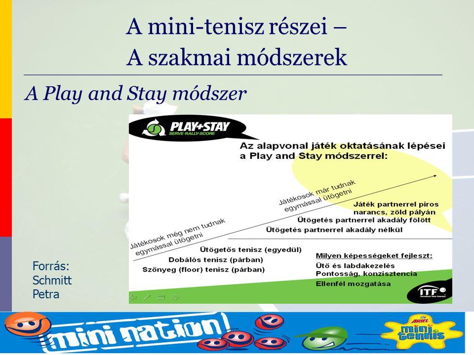 evolve9 Mike Barrell Budapest October 2005 A Play and Stay módszer A mini-tenisz részei – A szakmai módszerek Forrás: Schmitt Petra