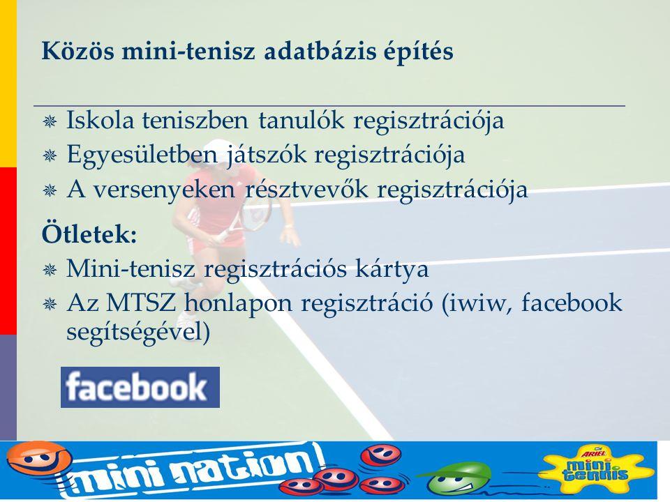 evolve9 Mike Barrell Budapest October 2005 Közös mini-tenisz adatbázis építés  Iskola teniszben tanulók regisztrációja  Egyesületben játszók regisztrációja  A versenyeken résztvevők regisztrációja Ötletek:  Mini-tenisz regisztrációs kártya  Az MTSZ honlapon regisztráció (iwiw, facebook segítségével)