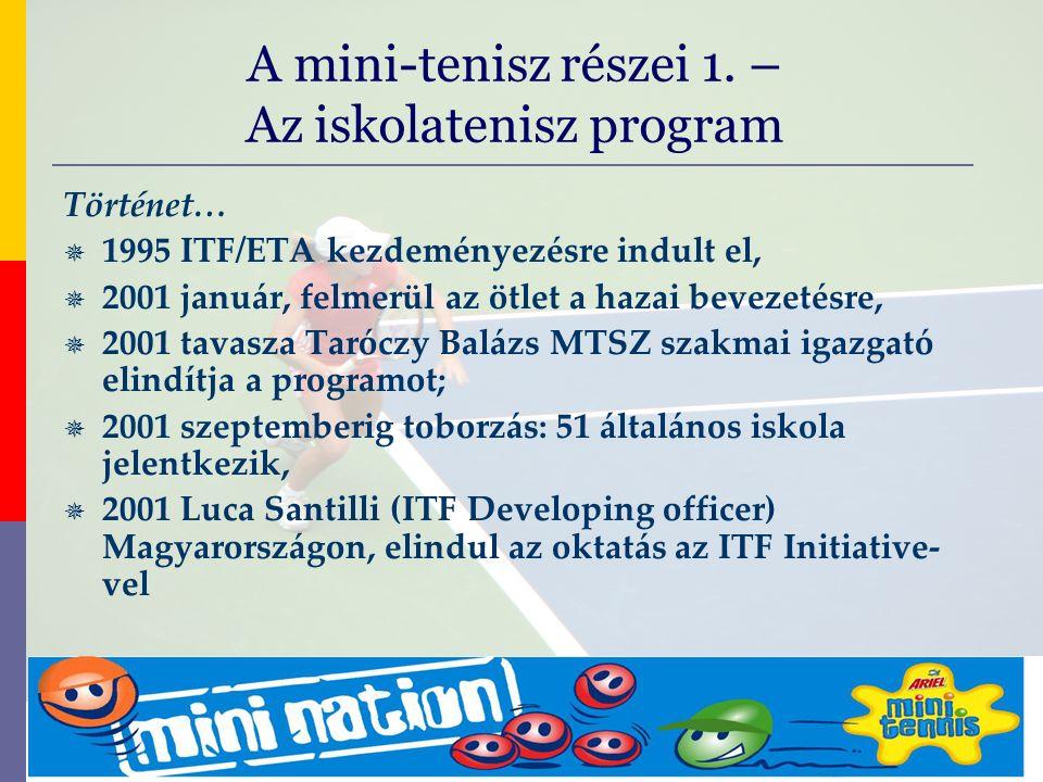 evolve9 Mike Barrell Budapest October 2005 Történet…  1995 ITF/ETA kezdeményezésre indult el,  2001 január, felmerül az ötlet a hazai bevezetésre,  2001 tavasza Taróczy Balázs MTSZ szakmai igazgató elindítja a programot;  2001 szeptemberig toborzás: 51 általános iskola jelentkezik,  2001 Luca Santilli (ITF Developing officer) Magyarországon, elindul az oktatás az ITF Initiative- vel A mini-tenisz részei 1.