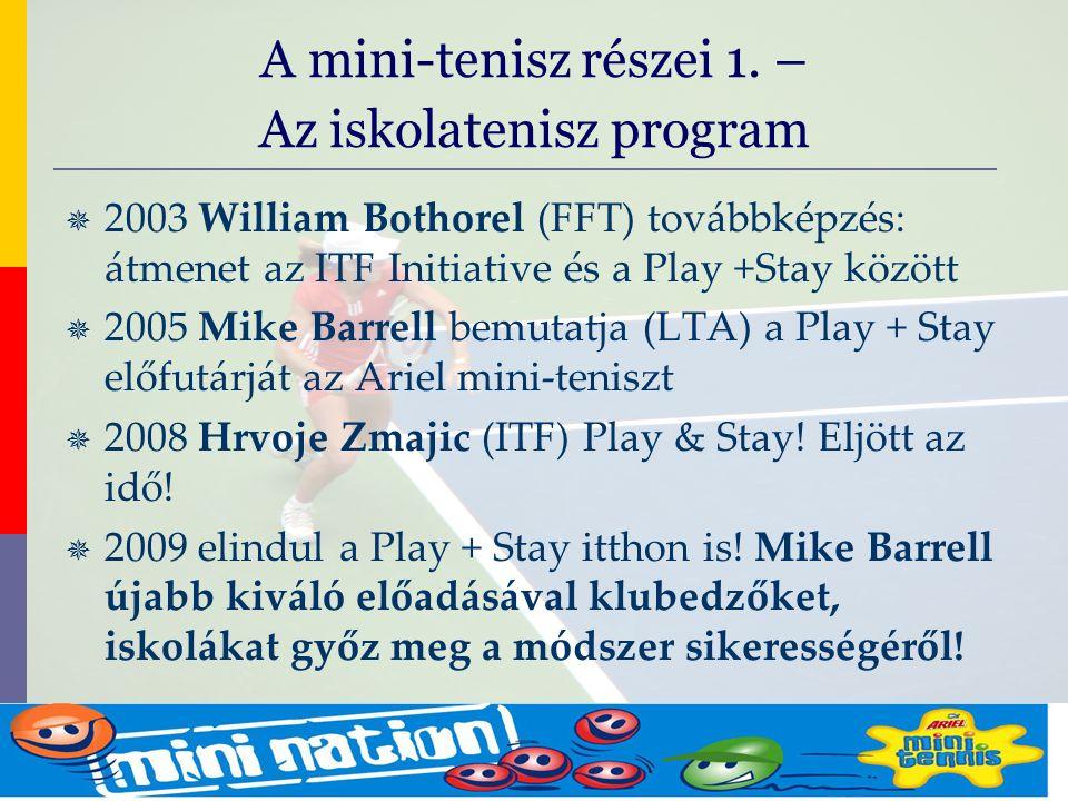 evolve9 Mike Barrell Budapest October 2005 Iskolatenisz SWOT Erőssége: Az iskolán keresztül érhető el a legtöbb gyerek… Gyengesége: Az iskola nem a legjobb szakmai műhely, és az egyesületbe való továbbjutás sem tökéletesen megoldott… Lehetőségei: Az amatőr és profi teniszezők létszámának növelésére Veszélyei: A nem megfelelő mennyiségű és minőségű edzés lehetősége A mini-tenisz részei 1.