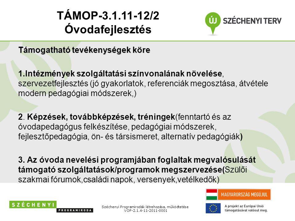 Támogatható tevékenységek köre 1.Intézmények szolgáltatási színvonalának növelése, szervezetfejlesztés (jó gyakorlatok, referenciák megosztása, átvéte
