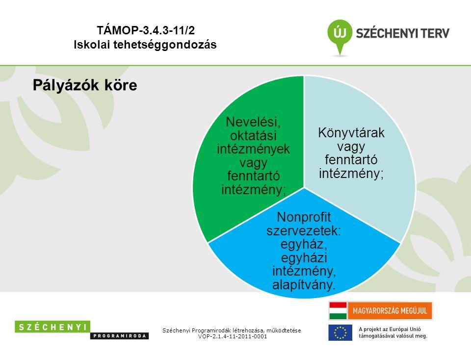 Széchenyi Programirodák létrehozása, működtetése VOP-2.1.4-11-2011-0001 Könyvtárak vagy fenntartó intézmény; Nonprofit szervezetek: egyház, egyházi intézmény, alapítvány.