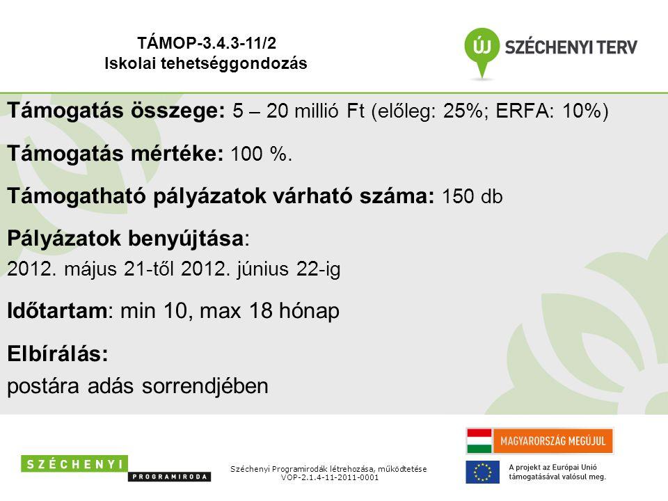 Széchenyi Programirodák létrehozása, működtetése VOP-2.1.4-11-2011-0001 Támogatás összege: 5 – 20 millió Ft (előleg: 25%; ERFA: 10%) Támogatás mértéke: 100 %.