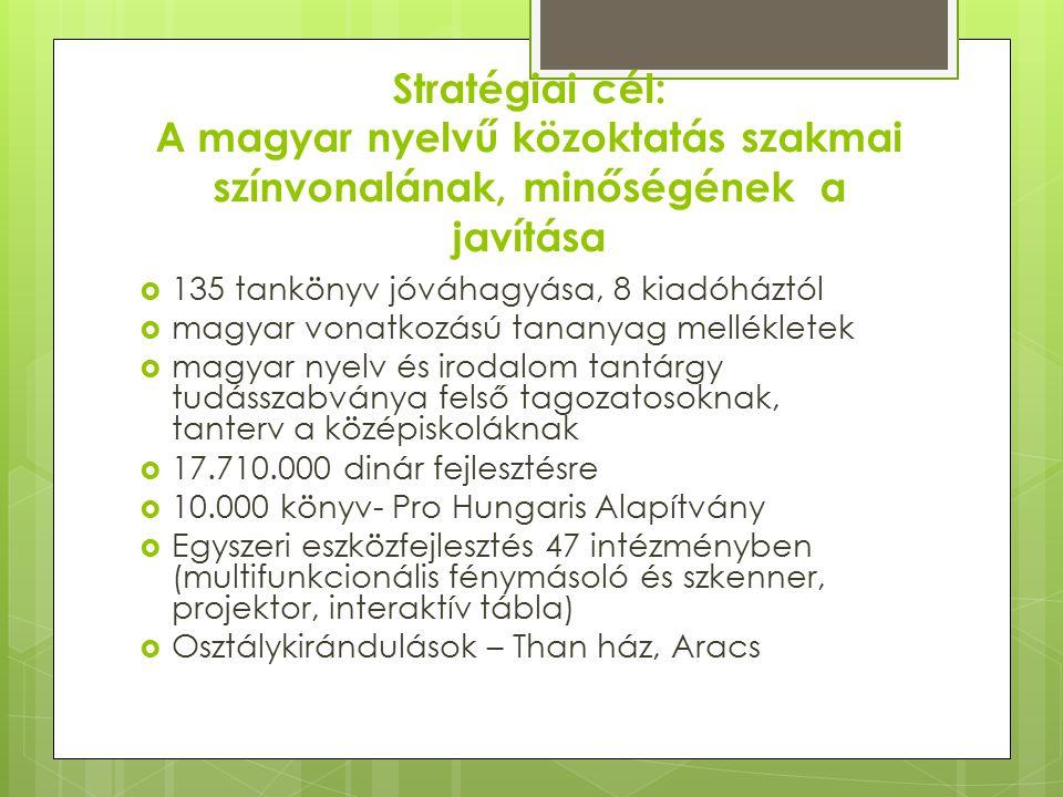 Stratégiai cél: A magyar nyelvű közoktatás szakmai színvonalának, minőségének a javítása  135 tankönyv jóváhagyása, 8 kiadóháztól  magyar vonatkozású tananyag mellékletek  magyar nyelv és irodalom tantárgy tudásszabványa felső tagozatosoknak, tanterv a középiskoláknak  17.710.000 dinár fejlesztésre  10.000 könyv- Pro Hungaris Alapítvány  Egyszeri eszközfejlesztés 47 intézményben (multifunkcionális fénymásoló és szkenner, projektor, interaktív tábla)  Osztálykirándulások – Than ház, Aracs