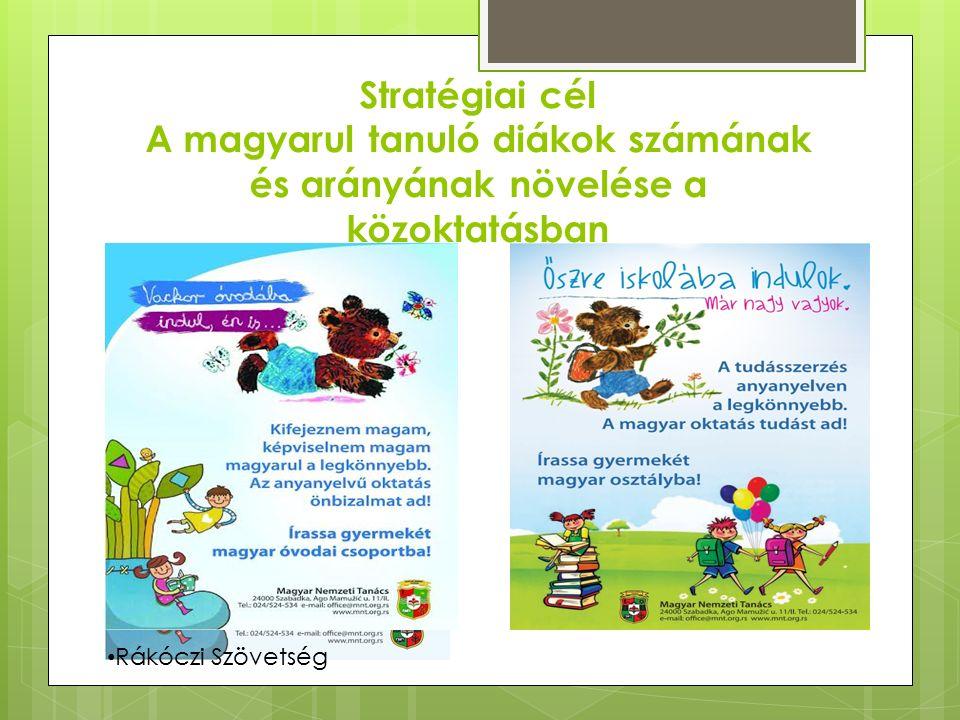 Stratégiai cél A magyarul tanuló diákok számának és arányának növelése a közoktatásban Rákóczi Szövetség