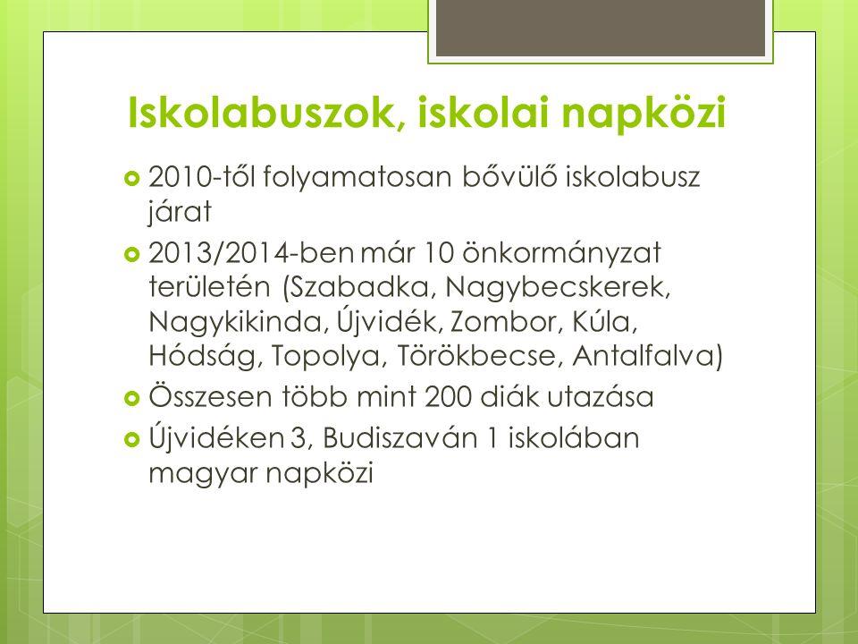 Iskolabuszok, iskolai napközi  2010-től folyamatosan bővülő iskolabusz járat  2013/2014-ben már 10 önkormányzat területén (Szabadka, Nagybecskerek, Nagykikinda, Újvidék, Zombor, Kúla, Hódság, Topolya, Törökbecse, Antalfalva)  Összesen több mint 200 diák utazása  Újvidéken 3, Budiszaván 1 iskolában magyar napközi