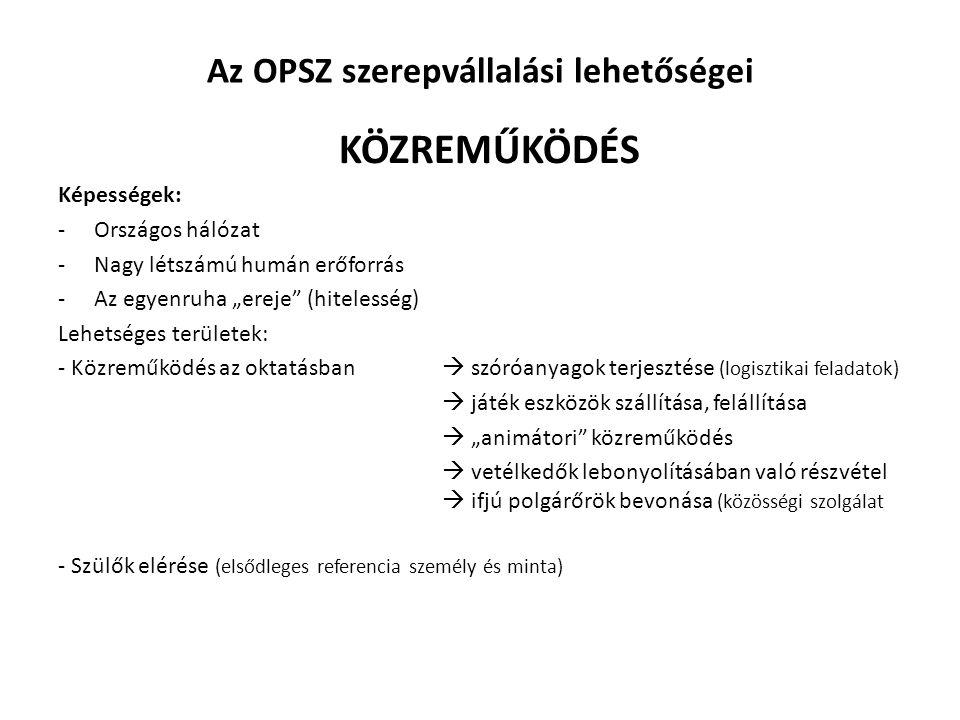 """Az OPSZ szerepvállalási lehetőségei KÖZREMŰKÖDÉS Képességek: -Országos hálózat -Nagy létszámú humán erőforrás -Az egyenruha """"ereje (hitelesség) Lehetséges területek: - Közreműködés az oktatásban  szóróanyagok terjesztése (logisztikai feladatok)  játék eszközök szállítása, felállítása  """"animátori közreműködés  vetélkedők lebonyolításában való részvétel  ifjú polgárőrök bevonása (közösségi szolgálat - Szülők elérése (elsődleges referencia személy és minta)"""