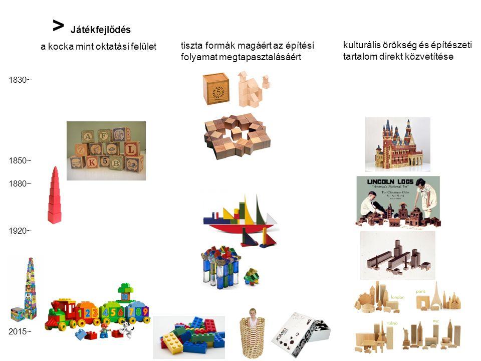 > Játékfejlődés a kocka mint oktatási felület tiszta formák magáért az építési folyamat megtapasztalásáért kulturális örökség és építészeti tartalom direkt közvetítése 1830~ 1850~ 2015~ 1920~ 1880~