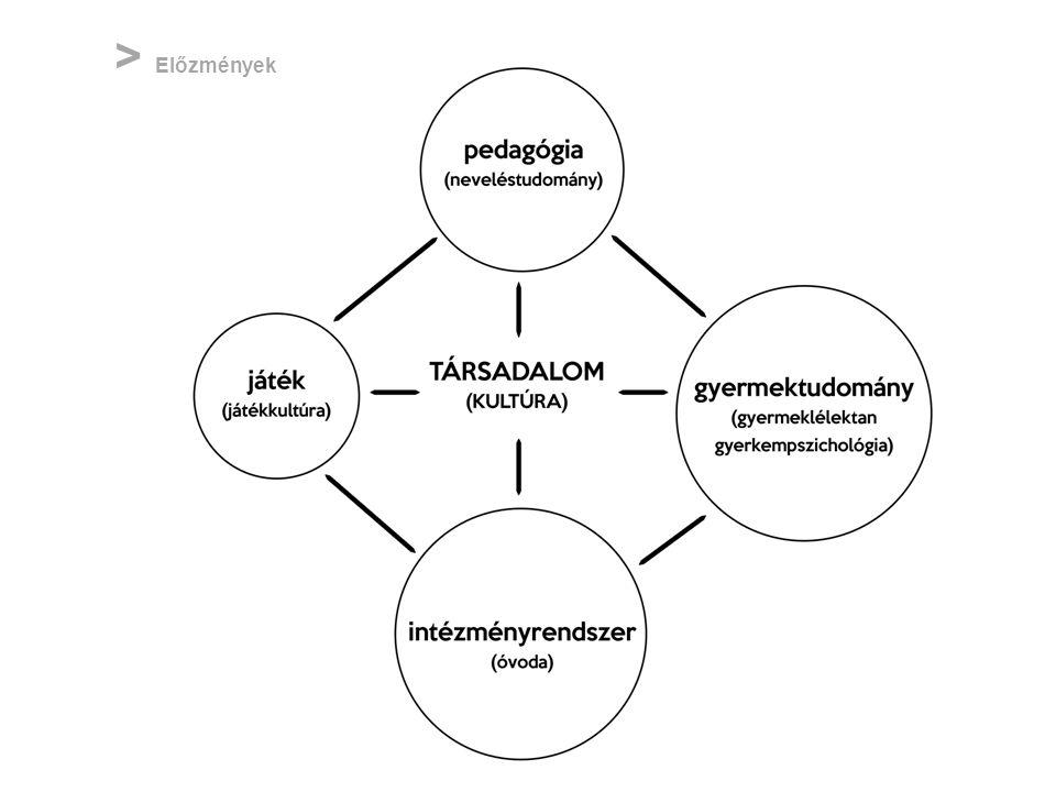 > Óvodai esettanulmány Előképek Tangram típusú játékok