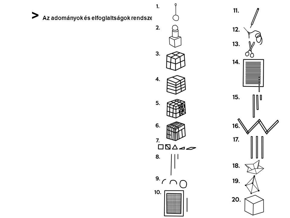 > Óvodai esettanulmány 1.Feladatcsoport 3d elemek - tömör fakockák alap tömegek megépítése -környezet -tudomány -szépség témakörökből átmozgatások gyakorlása szabad asszociációk 2.