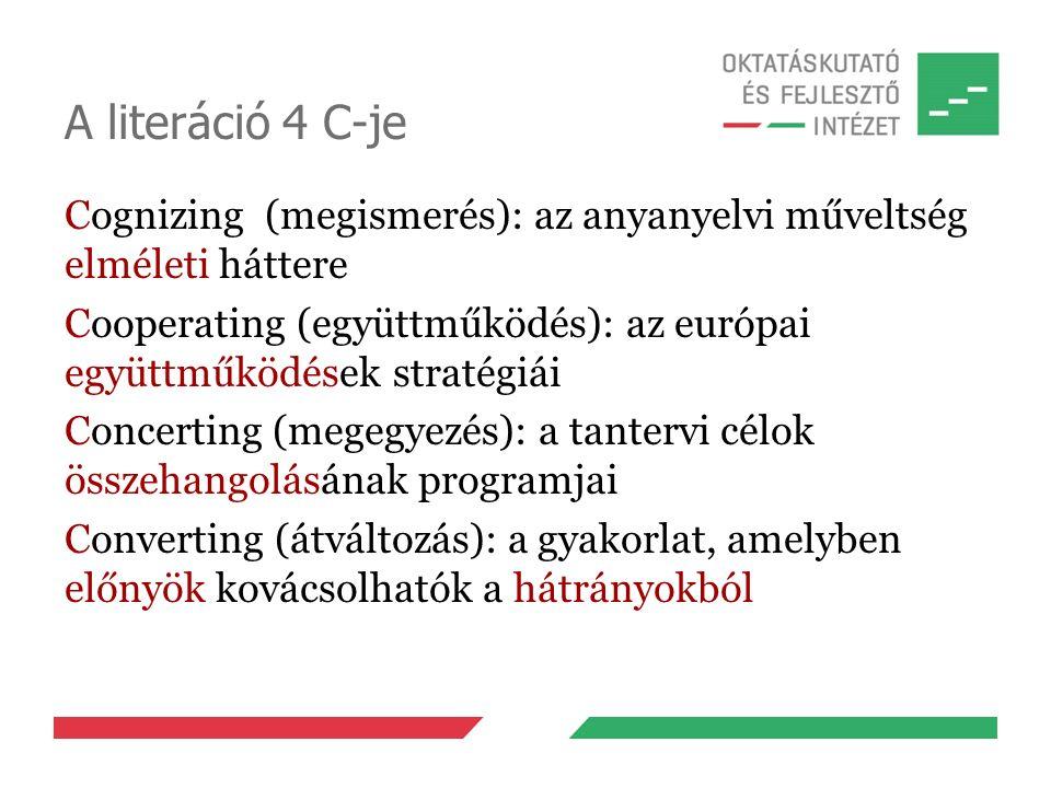 A literáció 4 C-je Cognizing (megismerés): az anyanyelvi műveltség elméleti háttere Cooperating (együttműködés): az európai együttműködések stratégiái Concerting (megegyezés): a tantervi célok összehangolásának programjai Converting (átváltozás): a gyakorlat, amelyben előnyök kovácsolhatók a hátrányokból