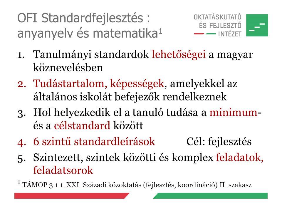 OFI Standardfejlesztés : anyanyelv és matematika 1 1.Tanulmányi standardok lehetőségei a magyar köznevelésben 2.Tudástartalom, képességek, amelyekkel az általános iskolát befejezők rendelkeznek 3.Hol helyezkedik el a tanuló tudása a minimum- és a célstandard között 4.6 szintű standardleírásokCél: fejlesztés 5.Szintezett, szintek közötti és komplex feladatok, feladatsorok 1 TÁMOP 3.1.1.