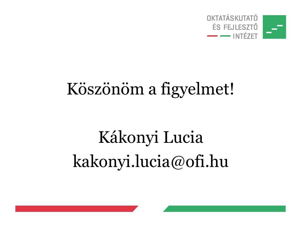 Köszönöm a figyelmet! Kákonyi Lucia kakonyi.lucia@ofi.hu