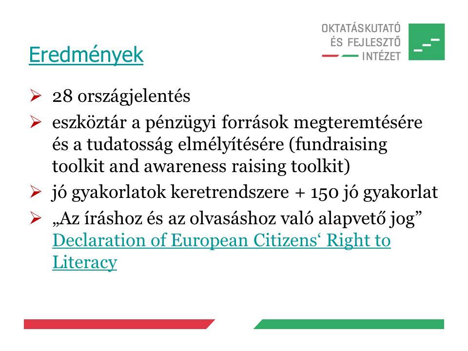 """Eredmények  28 országjelentés  eszköztár a pénzügyi források megteremtésére és a tudatosság elmélyítésére (fundraising toolkit and awareness raising toolkit)  jó gyakorlatok keretrendszere + 150 jó gyakorlat  """"Az íráshoz és az olvasáshoz való alapvető jog Declaration of European Citizens' Right to Literacy Declaration of European Citizens' Right to Literacy"""