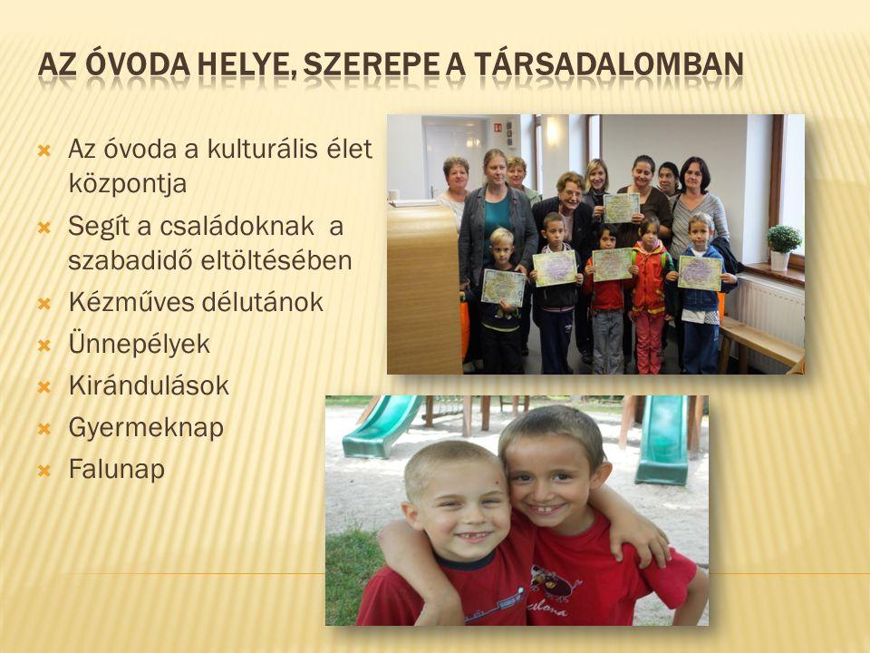  Az óvoda a kulturális élet központja  Segít a családoknak a szabadidő eltöltésében  Kézműves délutánok  Ünnepélyek  Kirándulások  Gyermeknap  Falunap