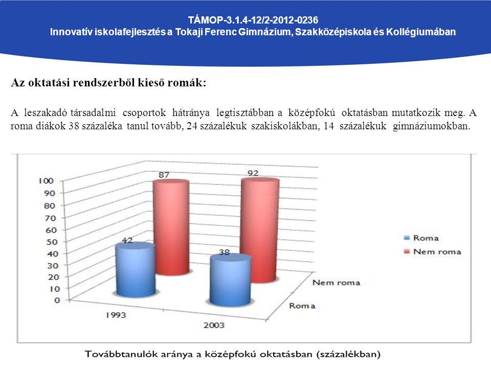 Az oktatási rendszerből kieső romák: A leszakadó társadalmi csoportok hátránya legtisztábban a középfokú oktatásban mutatkozik meg.